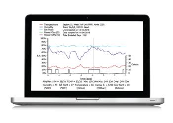 datalogging